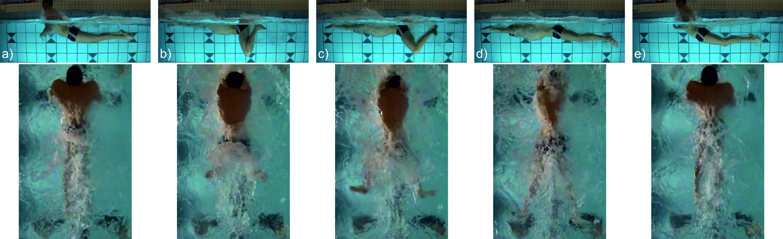 Beispielzyklus Brust Beine MP Kanal 1